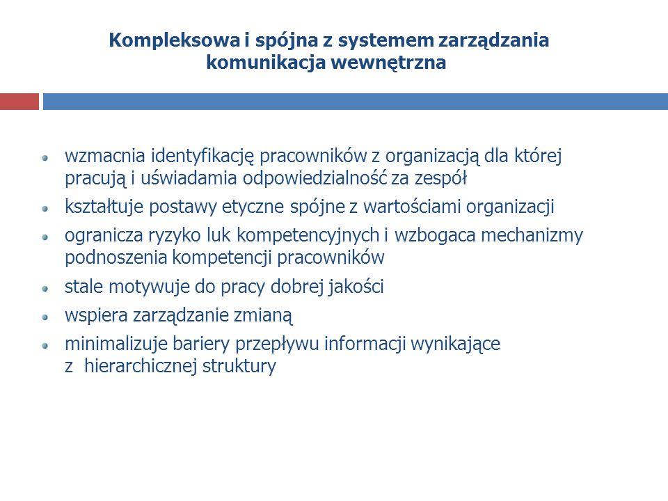 Kompleksowa i spójna z systemem zarządzania komunikacja wewnętrzna