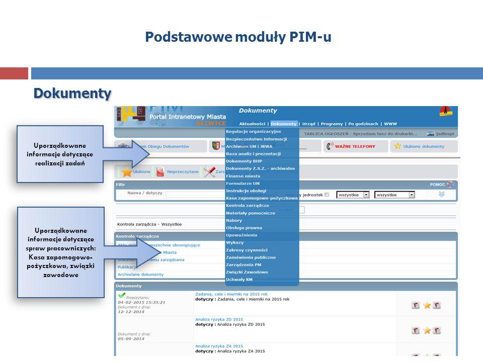 Podstawowe moduły PIM-u