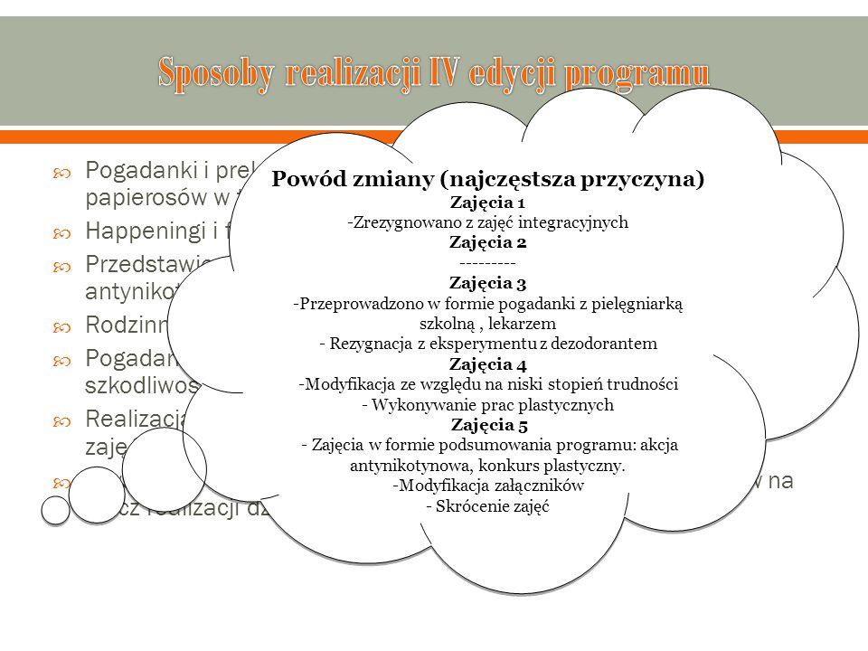 Sposoby realizacji IV edycji programu