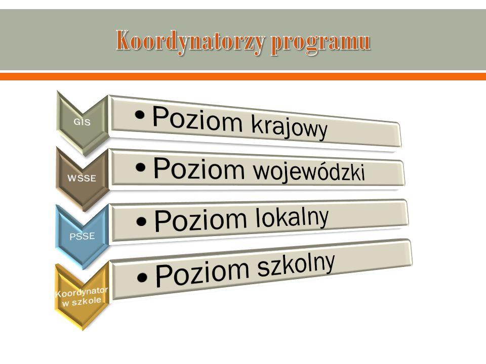 Koordynatorzy programu