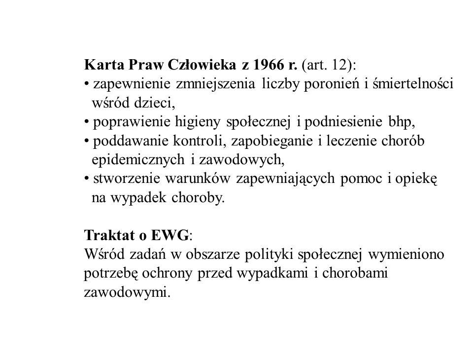 Karta Praw Człowieka z 1966 r. (art. 12):