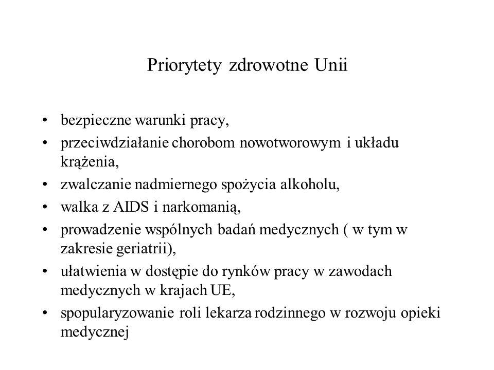 Priorytety zdrowotne Unii