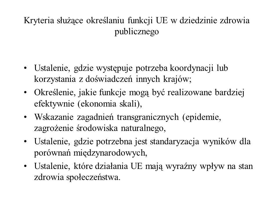 Kryteria służące określaniu funkcji UE w dziedzinie zdrowia publicznego