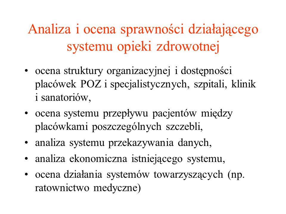 Analiza i ocena sprawności działającego systemu opieki zdrowotnej