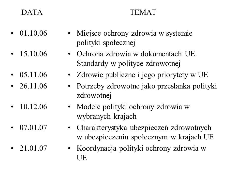 DATA 01.10.06. 15.10.06. 05.11.06. 26.11.06. 10.12.06. 07.01.07. 21.01.07. TEMAT. Miejsce ochrony zdrowia w systemie polityki społecznej.