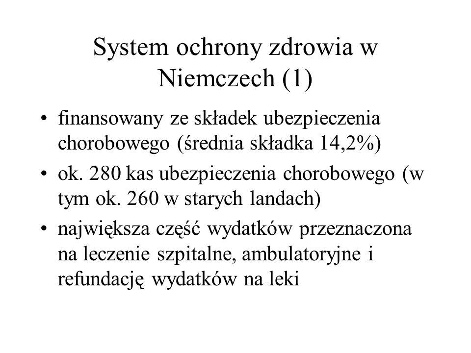 System ochrony zdrowia w Niemczech (1)