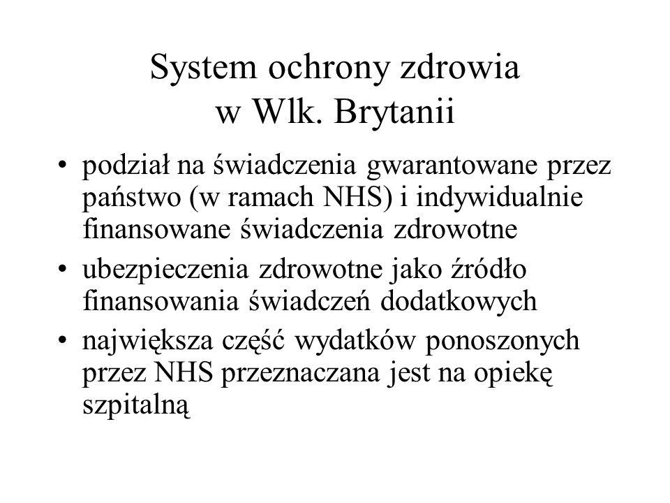 System ochrony zdrowia w Wlk. Brytanii