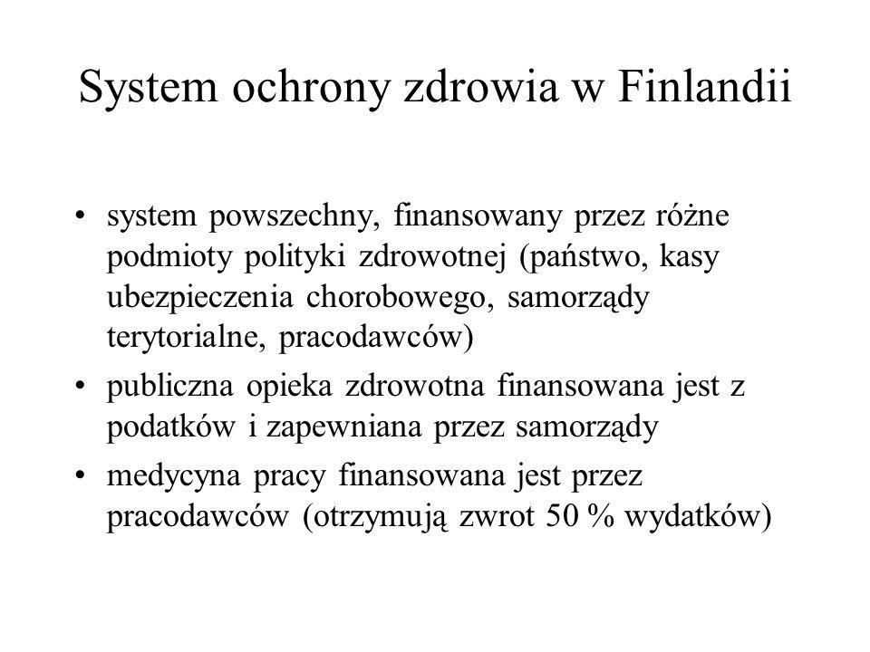 System ochrony zdrowia w Finlandii