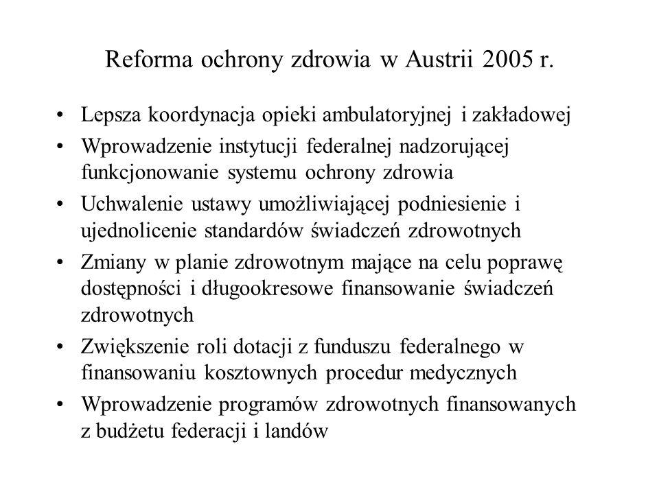 Reforma ochrony zdrowia w Austrii 2005 r.