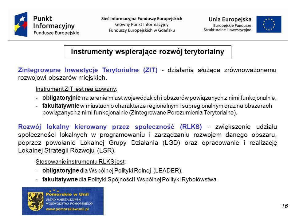 Instrumenty wspierające rozwój terytorialny