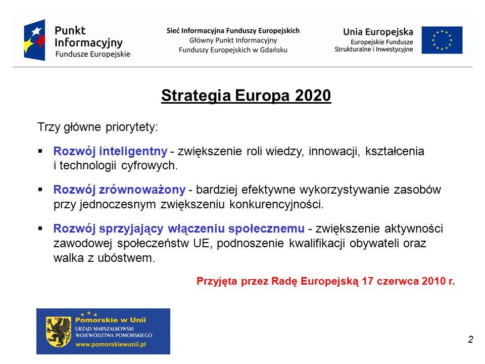 Strategia Europa 2020 Trzy główne priorytety:
