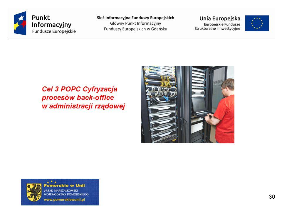 Cel 3 POPC Cyfryzacja procesów back-office w administracji rządowej