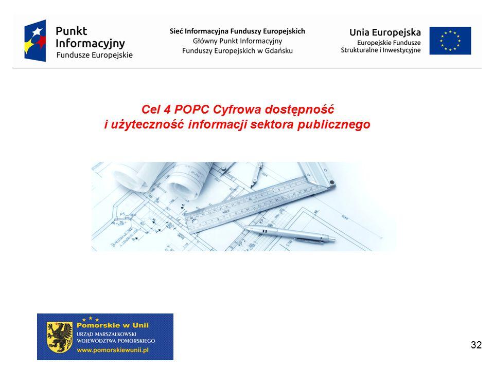 Cel 4 POPC Cyfrowa dostępność i użyteczność informacji sektora publicznego