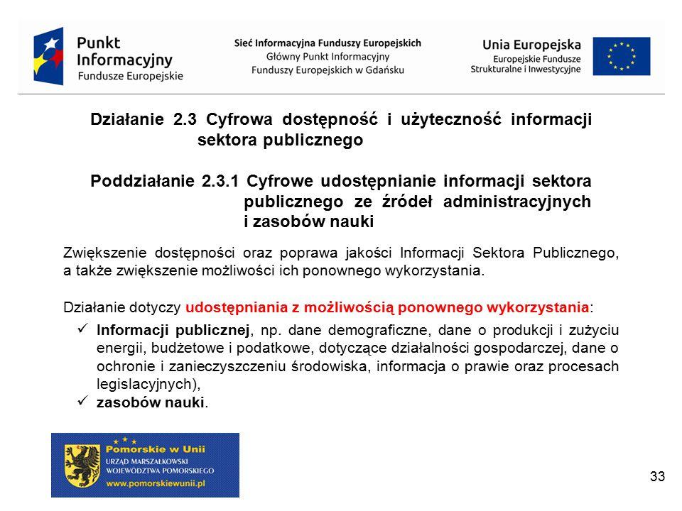 Działanie 2.3 Cyfrowa dostępność i użyteczność informacji sektora publicznego