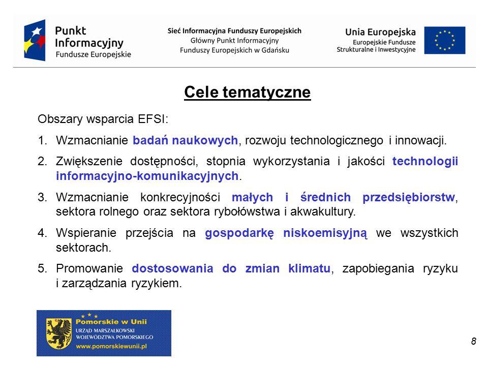 Cele tematyczne Obszary wsparcia EFSI: