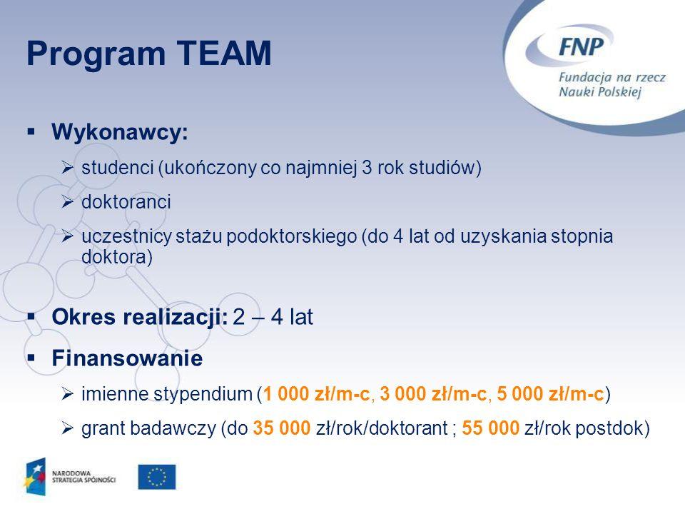 Program TEAM Wykonawcy: Okres realizacji: 2 – 4 lat Finansowanie