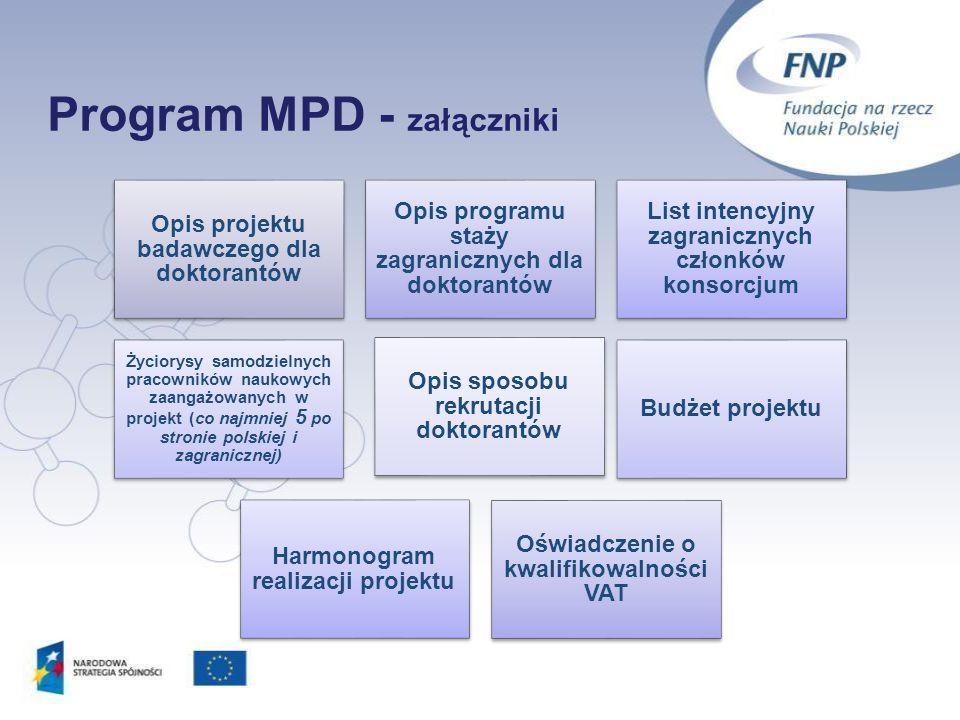 Program MPD - załączniki