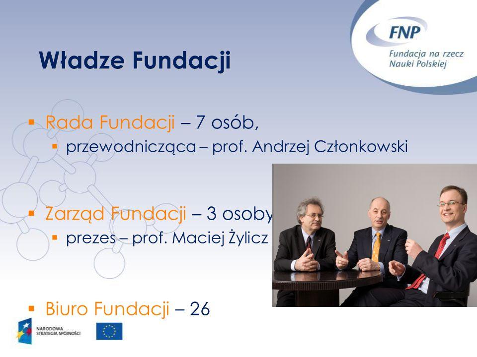 Władze Fundacji Rada Fundacji – 7 osób, Zarząd Fundacji – 3 osoby,