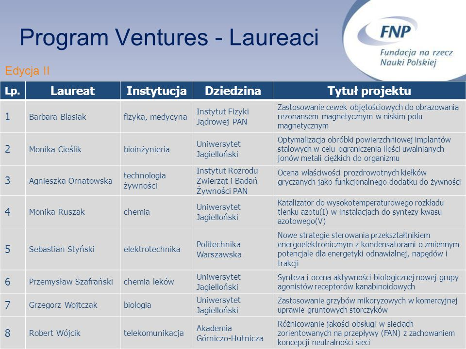 Program Ventures - Laureaci