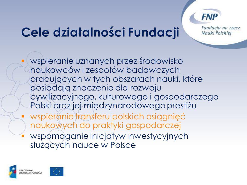 Cele działalności Fundacji