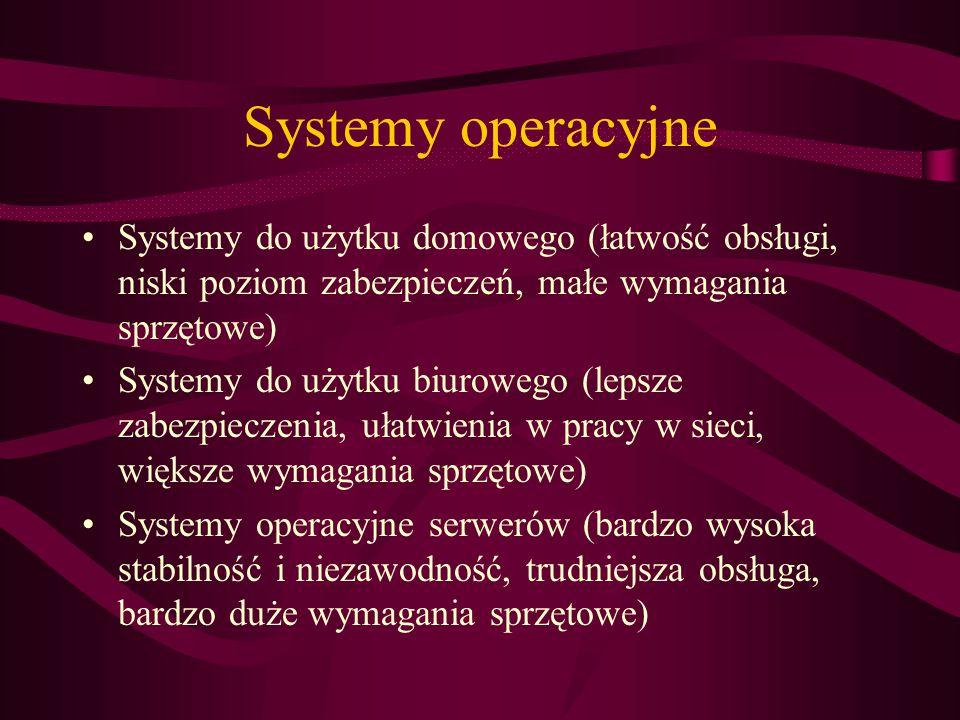 Systemy operacyjne Systemy do użytku domowego (łatwość obsługi, niski poziom zabezpieczeń, małe wymagania sprzętowe)