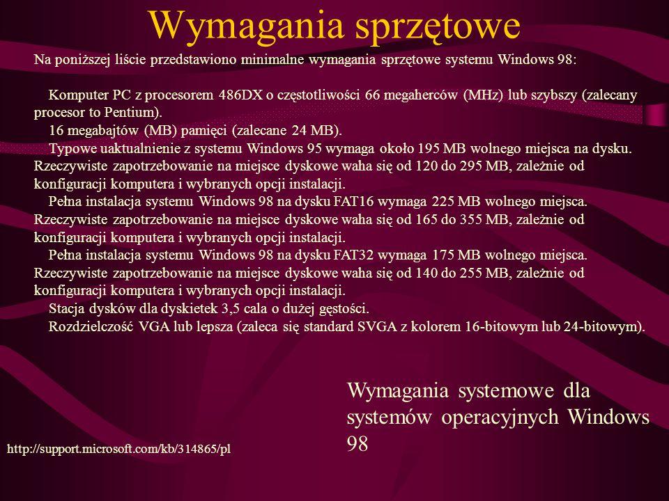 Wymagania sprzętowe Na poniższej liście przedstawiono minimalne wymagania sprzętowe systemu Windows 98: