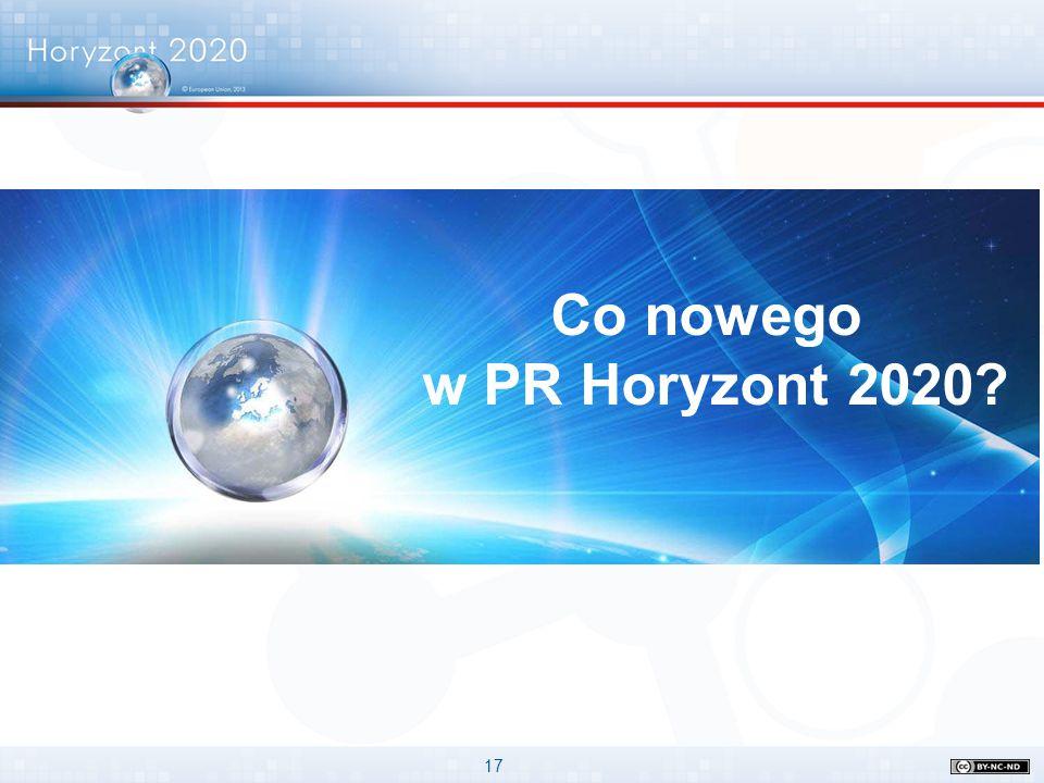 Co nowego w PR Horyzont 2020