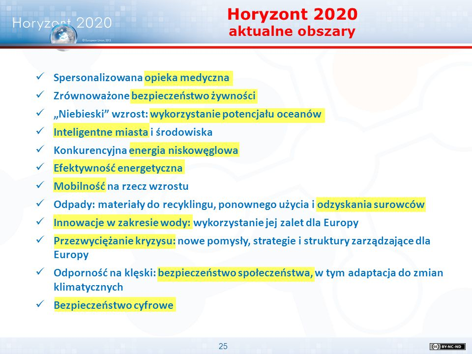 Horyzont 2020 aktualne obszary Spersonalizowana opieka medyczna