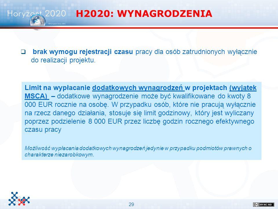 H2020: WYNAGRODZENIA brak wymogu rejestracji czasu pracy dla osób zatrudnionych wyłącznie do realizacji projektu.