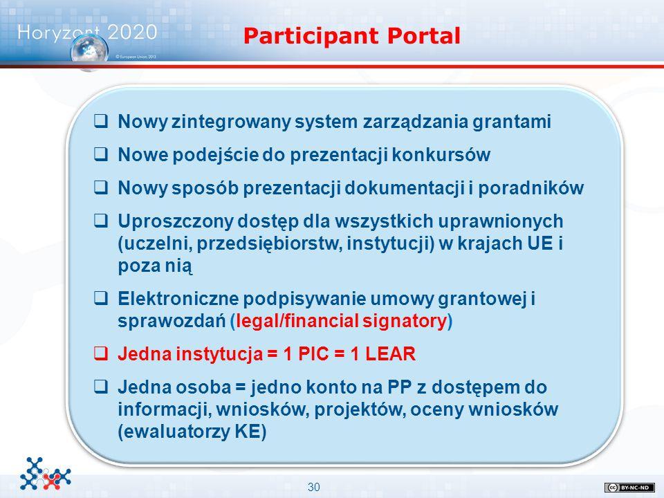 Participant Portal Nowy zintegrowany system zarządzania grantami