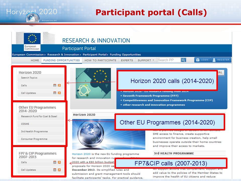Participant portal (Calls)