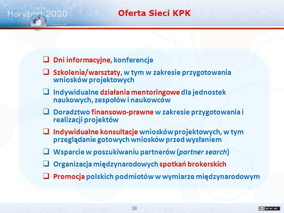 Oferta Sieci KPK Dni informacyjne, konferencje. Szkolenia/warsztaty, w tym w zakresie przygotowania wniosków projektowych.