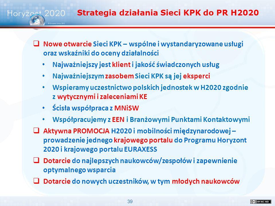 Strategia działania Sieci KPK do PR H2020