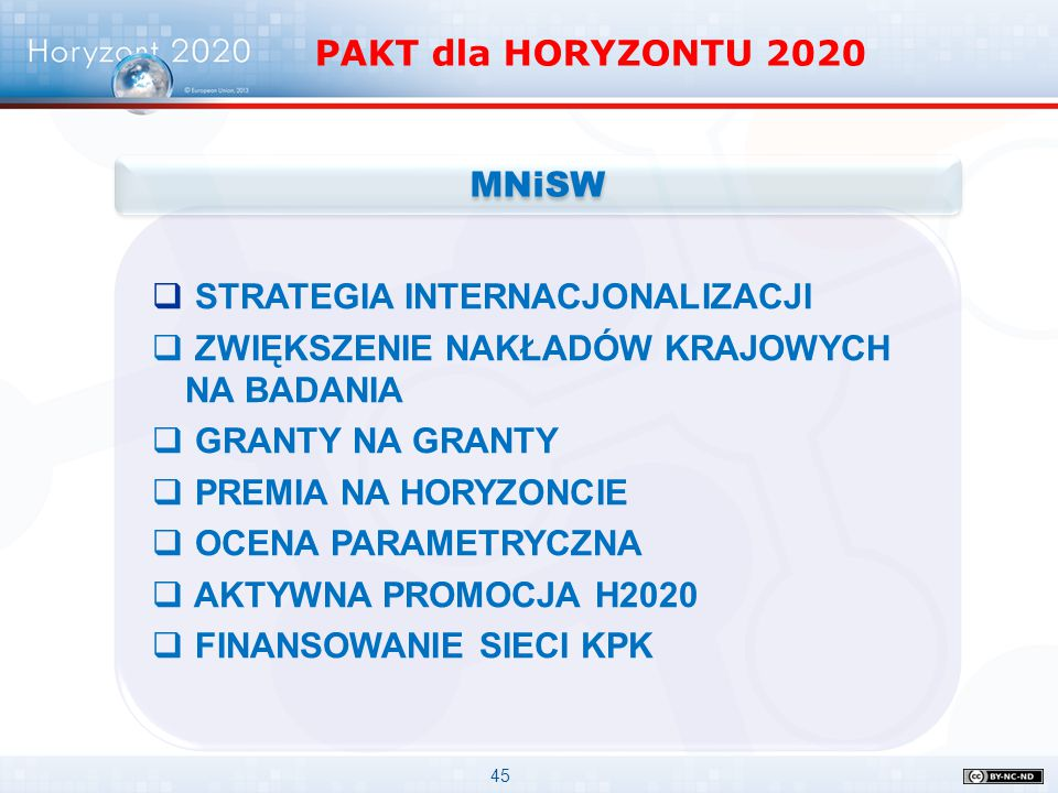 PAKT dla HORYZONTU 2020 MNiSW. STRATEGIA INTERNACJONALIZACJI. ZWIĘKSZENIE NAKŁADÓW KRAJOWYCH NA BADANIA.