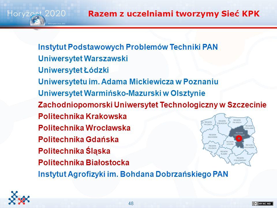 Razem z uczelniami tworzymy Sieć KPK