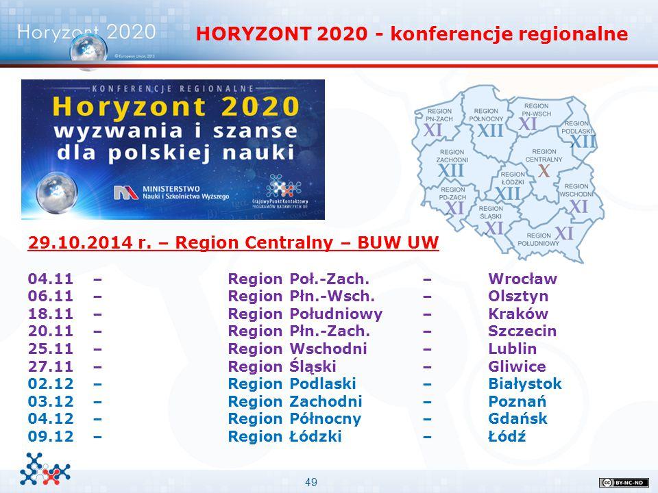 HORYZONT 2020 - konferencje regionalne
