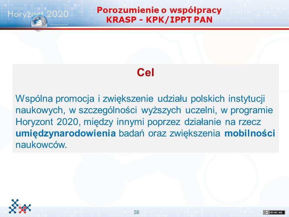 Porozumienie o współpracy KRASP - KPK/IPPT PAN