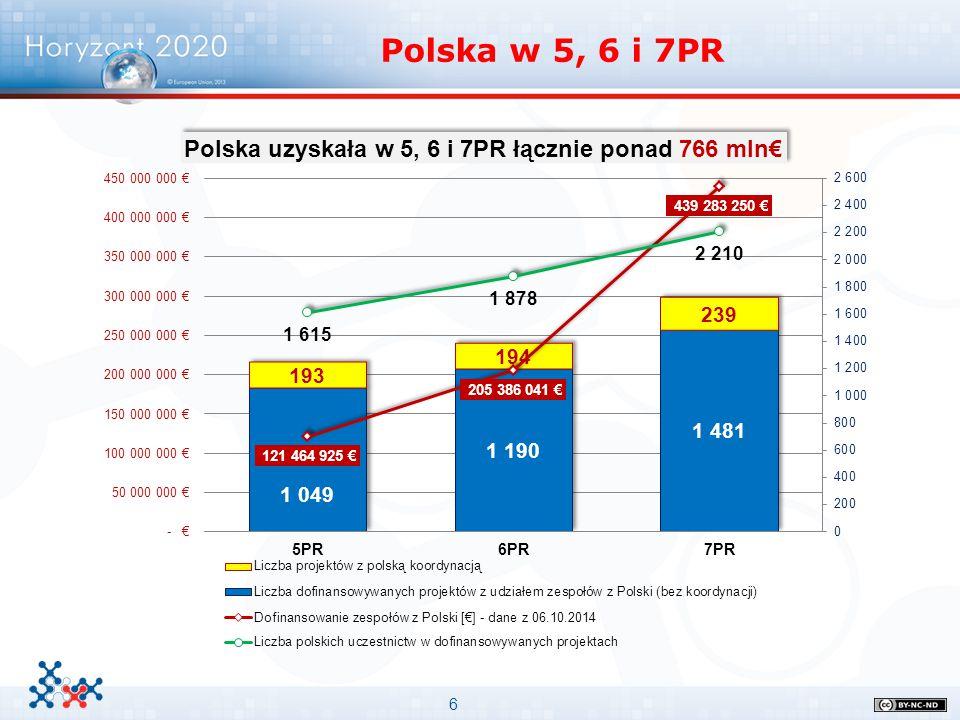 Polska w 5, 6 i 7PR