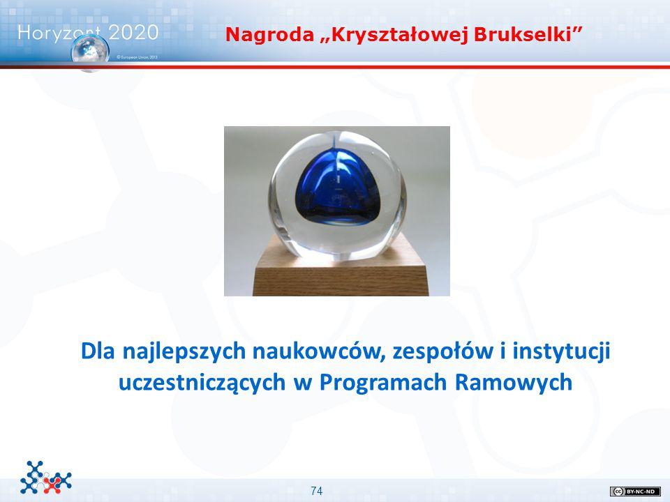 "Nagroda ""Kryształowej Brukselki"