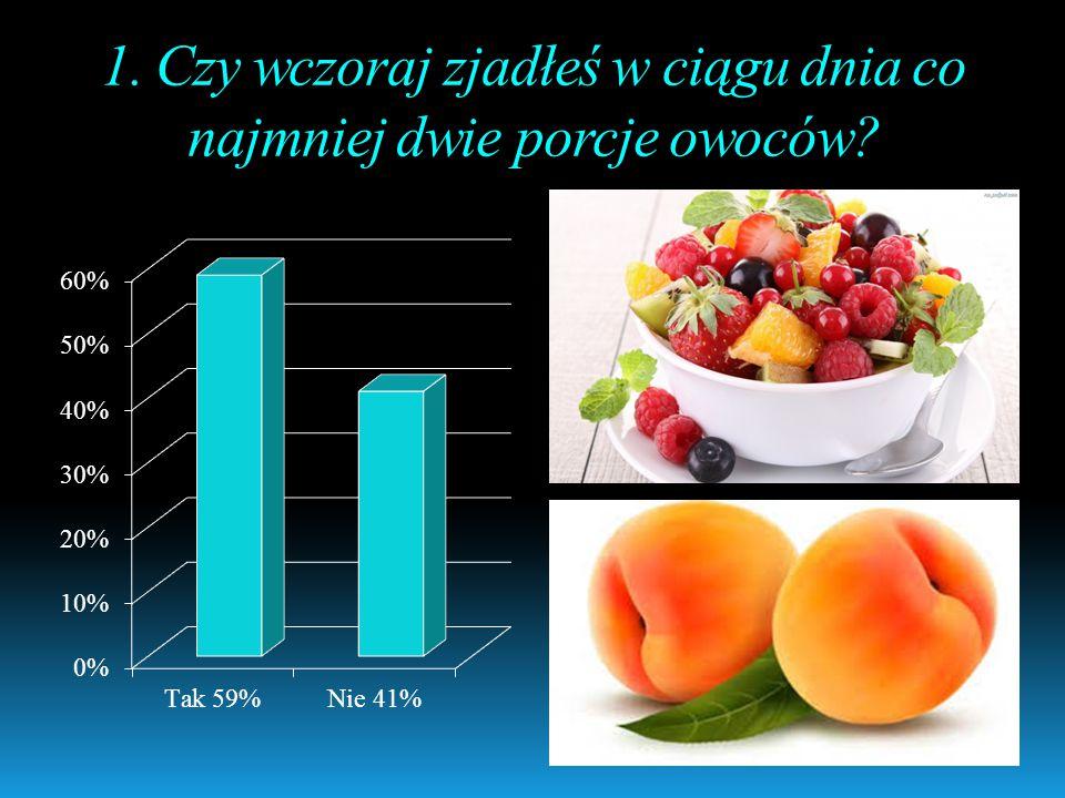 1. Czy wczoraj zjadłeś w ciągu dnia co najmniej dwie porcje owoców