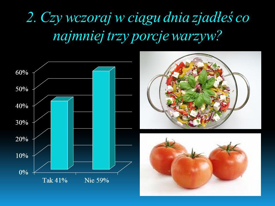 2. Czy wczoraj w ciągu dnia zjadłeś co najmniej trzy porcje warzyw