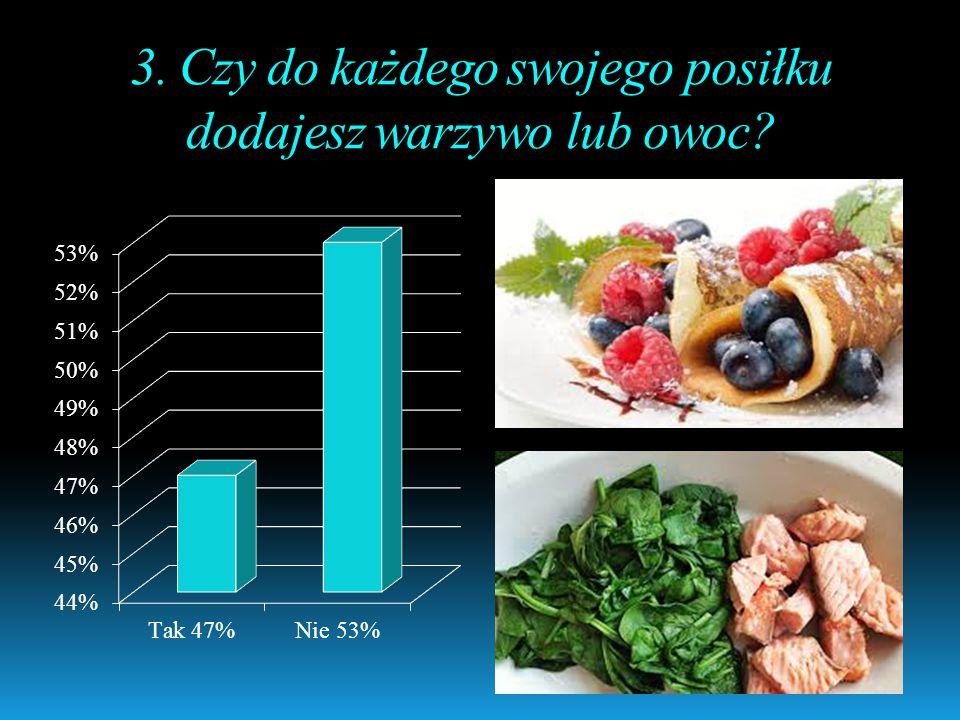 3. Czy do każdego swojego posiłku dodajesz warzywo lub owoc