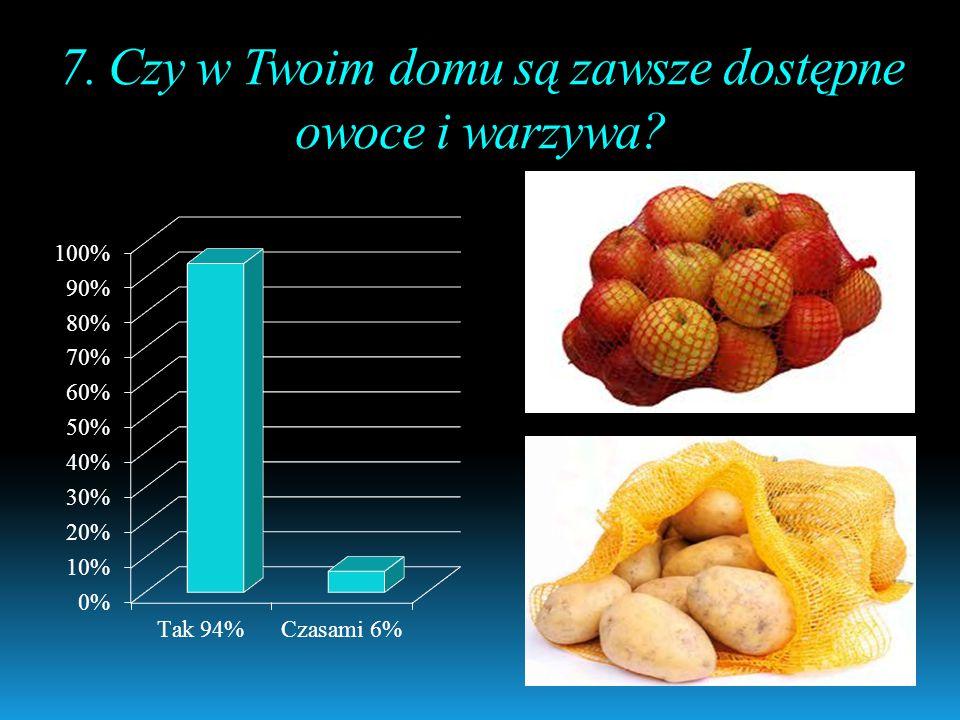 7. Czy w Twoim domu są zawsze dostępne owoce i warzywa