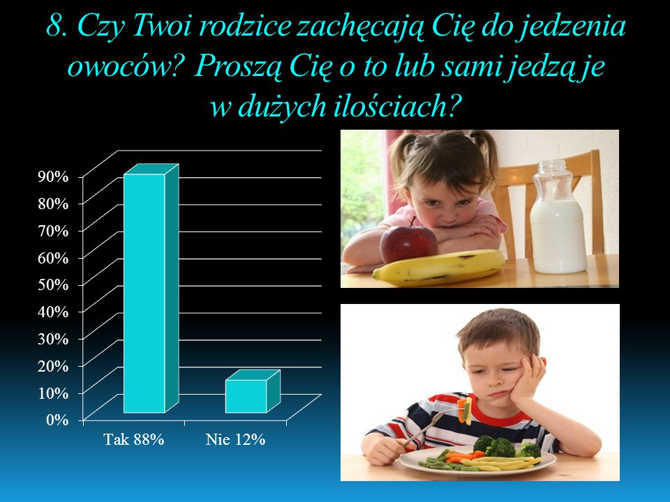 8. Czy Twoi rodzice zachęcają Cię do jedzenia owoców