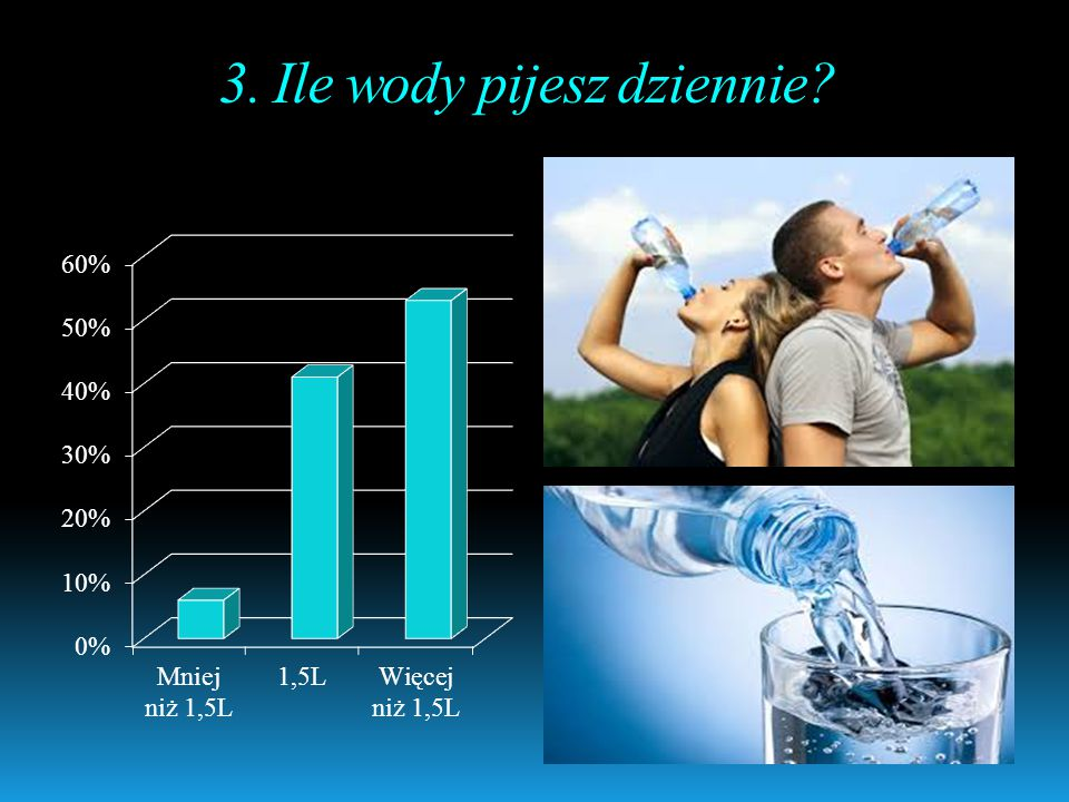 3. Ile wody pijesz dziennie