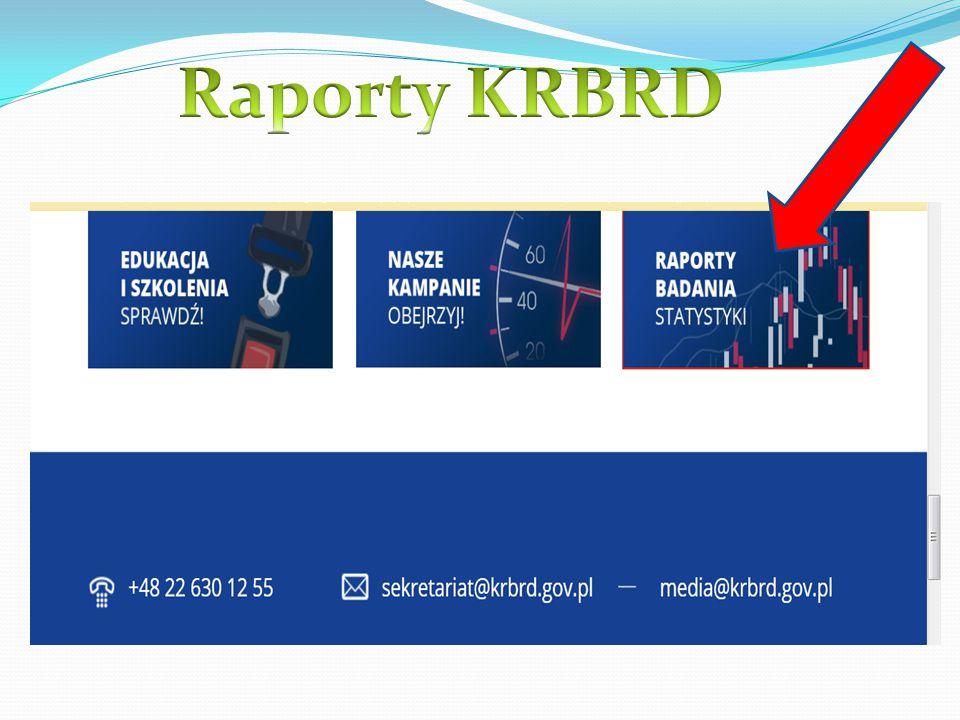 Raporty KRBRD