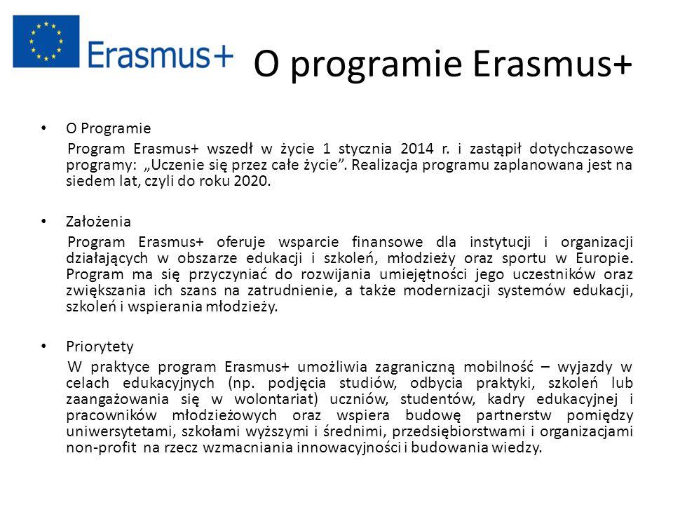 O programie Erasmus+ O Programie