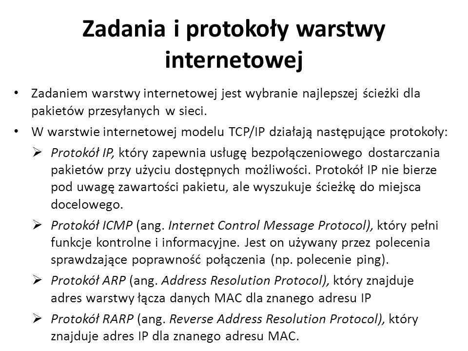 Zadania i protokoły warstwy internetowej