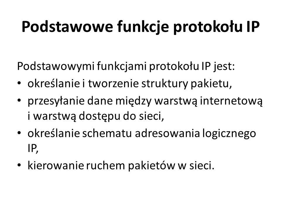 Podstawowe funkcje protokołu IP