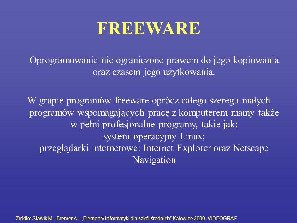 FREEWARE Oprogramowanie nie ograniczone prawem do jego kopiowania oraz czasem jego użytkowania.